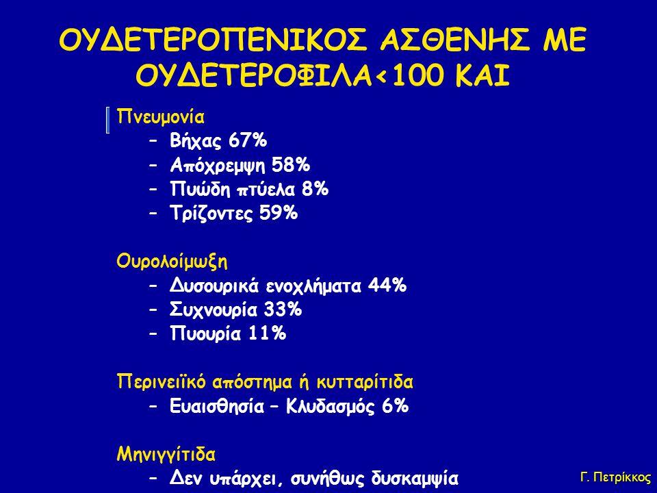 ΟΥΔΕΤΕΡΟΠΕΝΙΚΟΣ ΑΣΘΕΝΗΣ ΜΕ ΟΥΔΕΤΕΡΟΦΙΛΑ<100 ΚΑΙ Πνευμονία –Βήχας 67% –Απόχρεμψη 58% –Πυώδη πτύελα 8% –Τρίζοντες 59% Ουρολοίμωξη –Δυσουρικά ενοχλήματα 44% –Συχνουρία 33% –Πυουρία 11% Περινειϊκό απόστημα ή κυτταρίτιδα –Ευαισθησία – Κλυδασμός 6% Μηνιγγίτιδα –Δεν υπάρχει, συνήθως δυσκαμψία Γ.