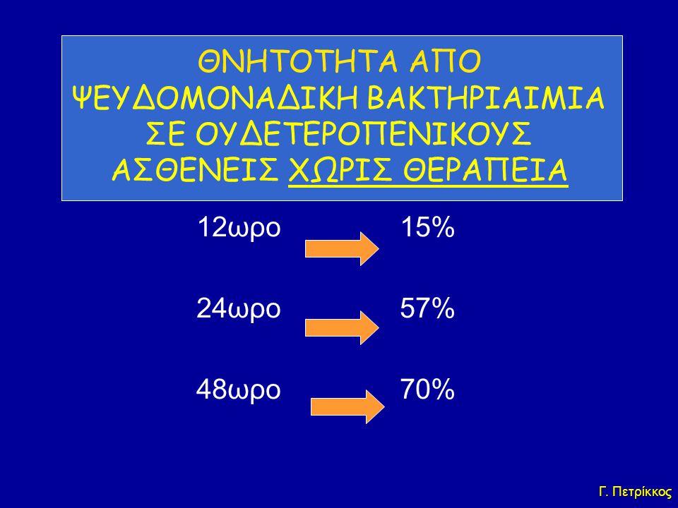 ΘΝΗΤΟΤΗΤΑ ΑΠΟ ΨΕΥΔΟΜΟΝΑΔΙΚΗ ΒΑΚΤΗΡΙΑΙΜΙΑ ΣΕ ΟΥΔΕΤΕΡΟΠΕΝΙΚΟΥΣ ΑΣΘΕΝΕΙΣ ΧΩΡΙΣ ΘΕΡΑΠΕΙΑ 12ωρο15% 24ωρο57% 48ωρο70% Γ. Πετρίκκος