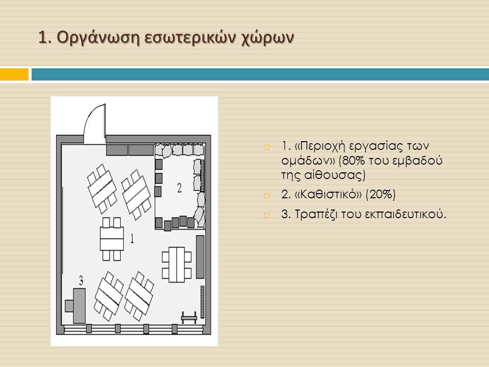 1. Οργάνωση εσωτερικών χώρων  1. «Περιοχή εργασίας των ομάδων» (80% του εμβαδού της αίθουσας)  2. «Kαθιστικό» (20%)  3. Tραπέζι του εκπαιδευτικού.