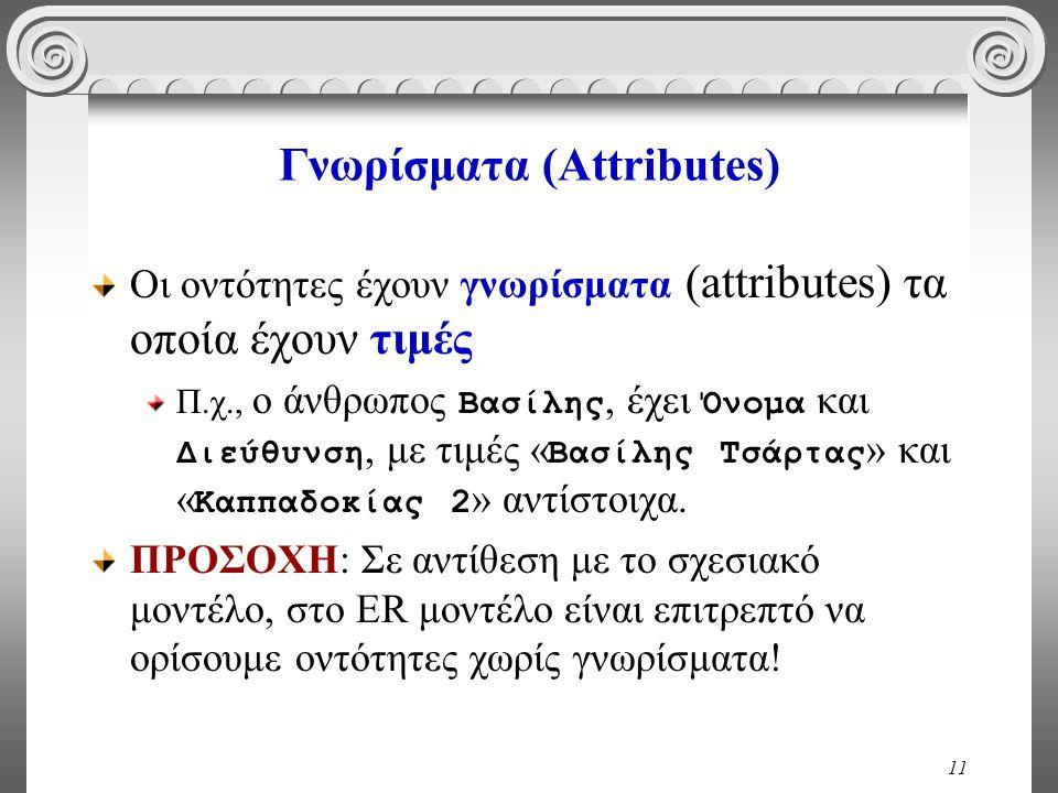 11 Γνωρίσματα (Attributes) Οι οντότητες έχουν γνωρίσματα (attributes) τα οποία έχουν τιμές Π.χ., ο άνθρωπος Βασίλης, έχει Όνομα και Διεύθυνση, με τιμέ