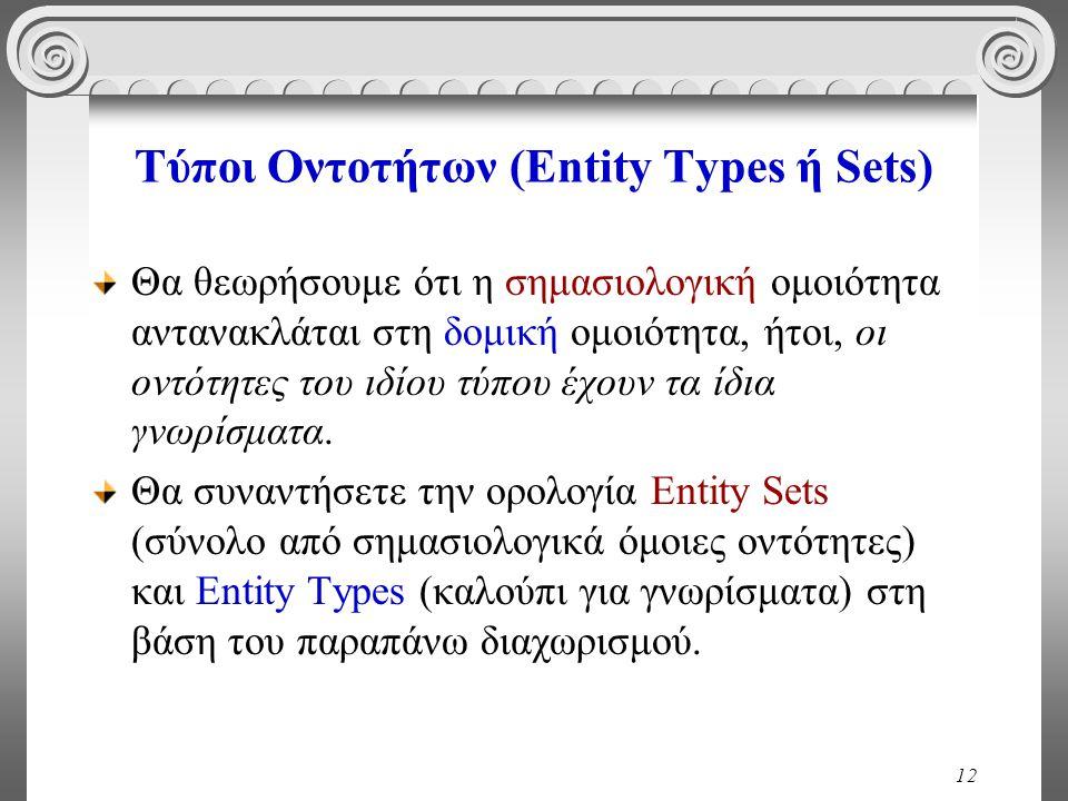 12 Τύποι Οντοτήτων (Entity Types ή Sets) Θα θεωρήσουμε ότι η σημασιολογική ομοιότητα αντανακλάται στη δομική ομοιότητα, ήτοι, οι οντότητες του ιδίου τ