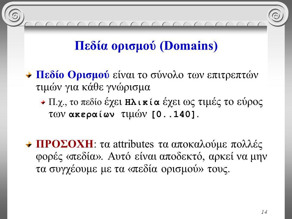 14 Πεδία ορισμού (Domains) Πεδίο Ορισμού είναι το σύνολο των επιτρεπτών τιμών για κάθε γνώρισμα Π.χ., το πεδίο έχει Ηλικία έχει ως τιμές το εύρος των