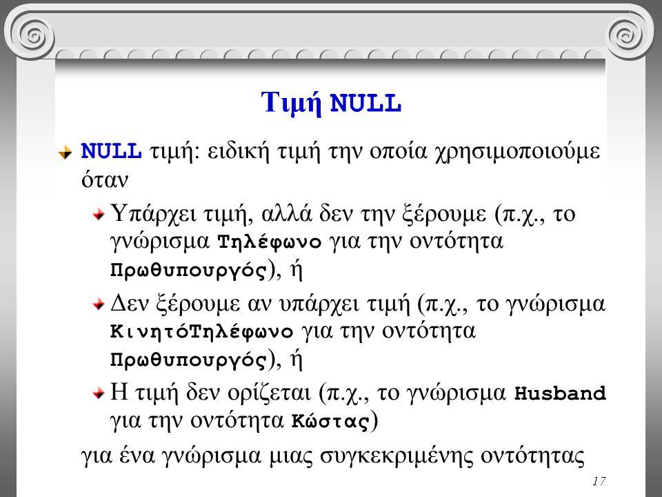 17 Τιμή NULL NULL τιμή: ειδική τιμή την οποία χρησιμοποιούμε όταν Υπάρχει τιμή, αλλά δεν την ξέρουμε (π.χ., το γνώρισμα Τηλέφωνο για την οντότητα Πρωθ