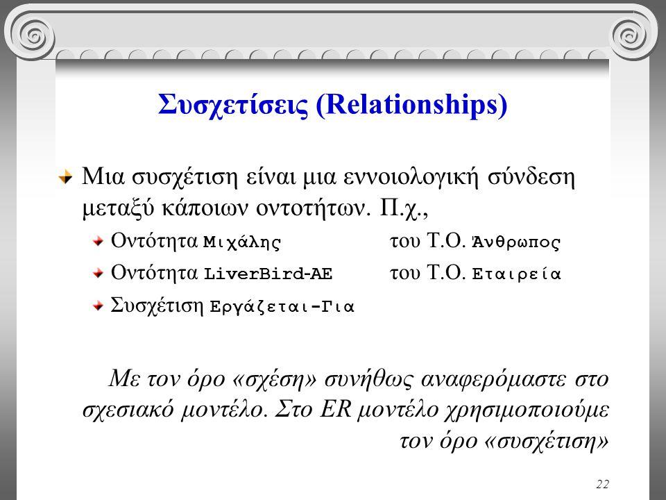 22 Συσχετίσεις (Relationships) Μια συσχέτιση είναι μια εννοιολογική σύνδεση μεταξύ κάποιων οντοτήτων. Π.χ., Οντότητα Μιχάλης του Τ.Ο. Άνθρωπος Οντότητ