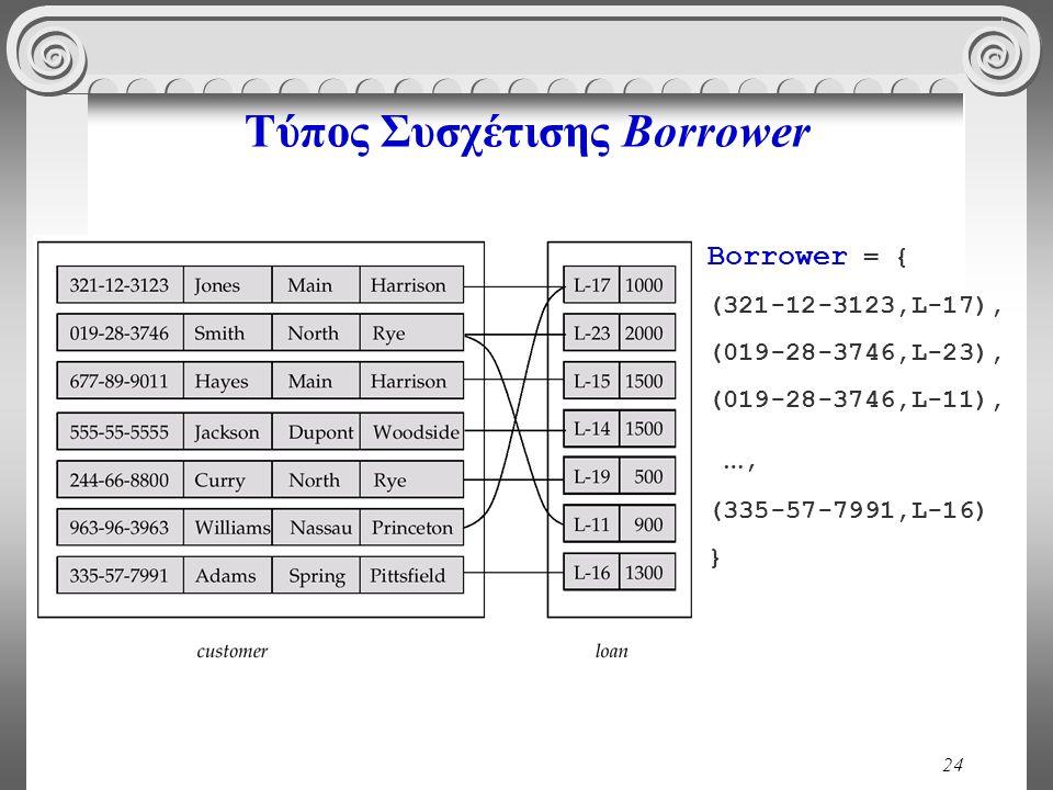 24 Τύπος Συσχέτισης Borrower Borrower = { (321-12-3123,L-17), (019-28-3746,L-23), (019-28-3746,L-11), …, (335-57-7991,L-16) }