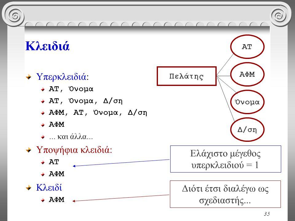 35 Κλειδιά Υπερκλειδιά: ΑΤ, Όνομα ΑΤ, Όνομα, Δ/ση ΑΦΜ, ΑΤ, Όνομα, Δ/ση ΑΦΜ... και άλλα... Υποψήφια κλειδιά: ΑΤ ΑΦΜ Κλειδί ΑΦΜ Πελάτης ΑΤ ΑΦΜ Όνομα Δ/σ
