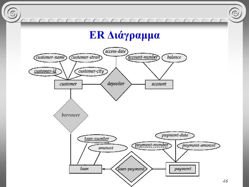 46 ER Διάγραμμα
