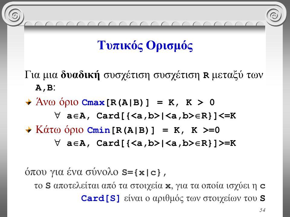 54 Τυπικός Ορισμός Για μια δυαδική συσχέτιση συσχέτιση R μεταξύ των A,B : Άνω όριο Cmax[R(Α|Β)] = Κ, Κ > 0  a  Α, Card[{ |  R}]<=K Κάτω όριο Cmin[R