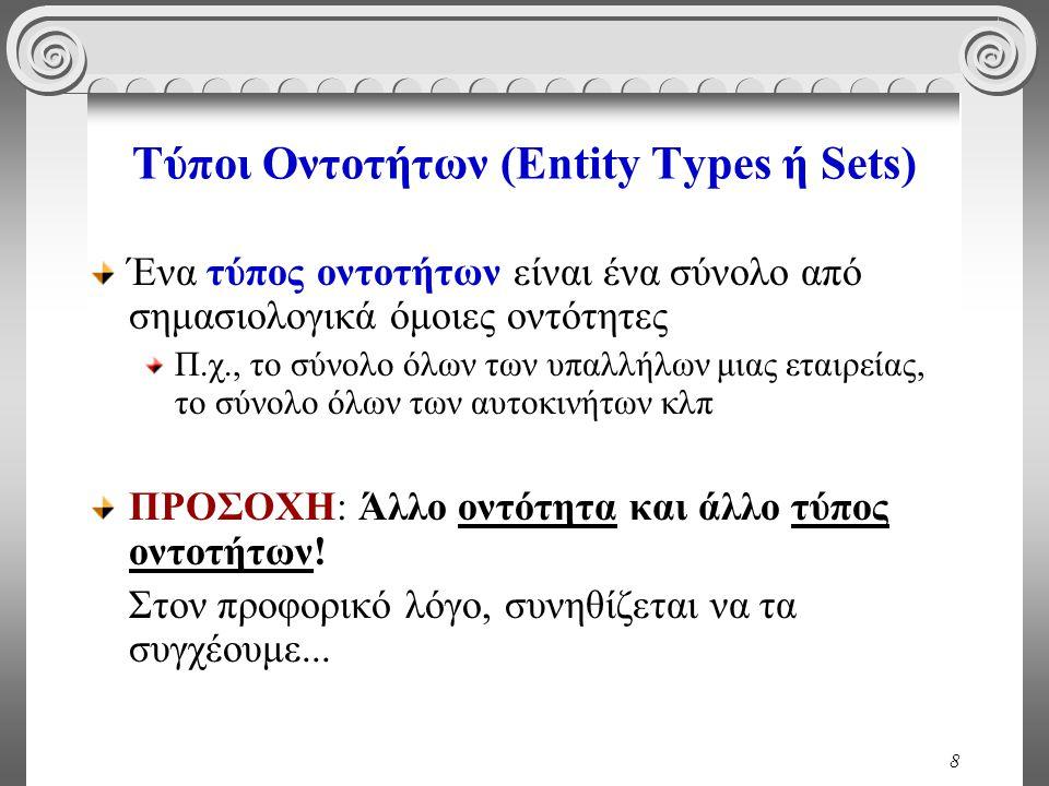 8 Τύποι Οντοτήτων (Entity Types ή Sets) Ένα τύπος οντοτήτων είναι ένα σύνολο από σημασιολογικά όμοιες οντότητες Π.χ., το σύνολο όλων των υπαλλήλων μια