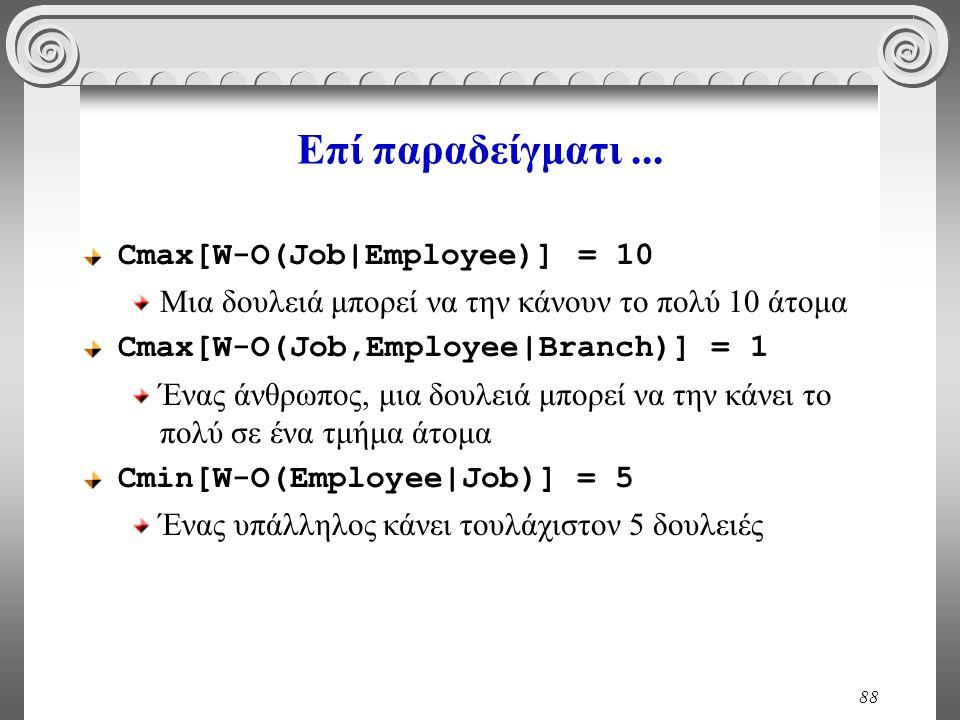 88 Επί παραδείγματι... Cmax[W-O(Job|Employee)] = 10 Μια δουλειά μπορεί να την κάνουν το πολύ 10 άτομα Cmax[W-O(Job,Employee|Branch)] = 1 Ένας άνθρωπος