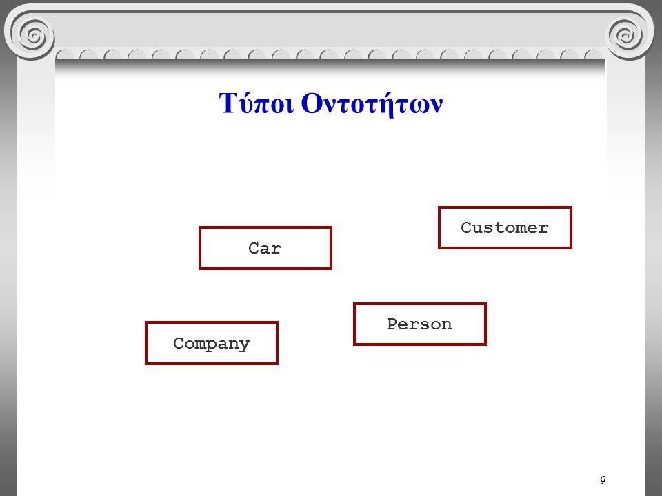 9 Τύποι Οντοτήτων Customer Person Car Company