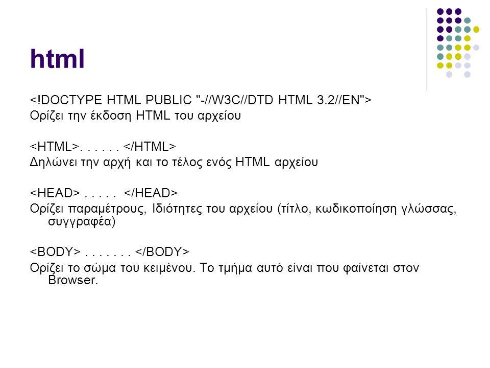 html Ορίζει την έκδοση HTML του αρχείου...... Δηλώνει την αρχή και το τέλος ενός HTML αρχείου.....