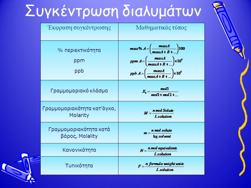 Έκφραση συγκέντρωσηςΜαθηματικός τύπος % περιεκτικότητα ppm ppb Γραμμομοριακό κλάσμα Γραμμομοριακότητα κατ'όγκο, Molarity Γραμμομοριακότητα κατά βάρος,