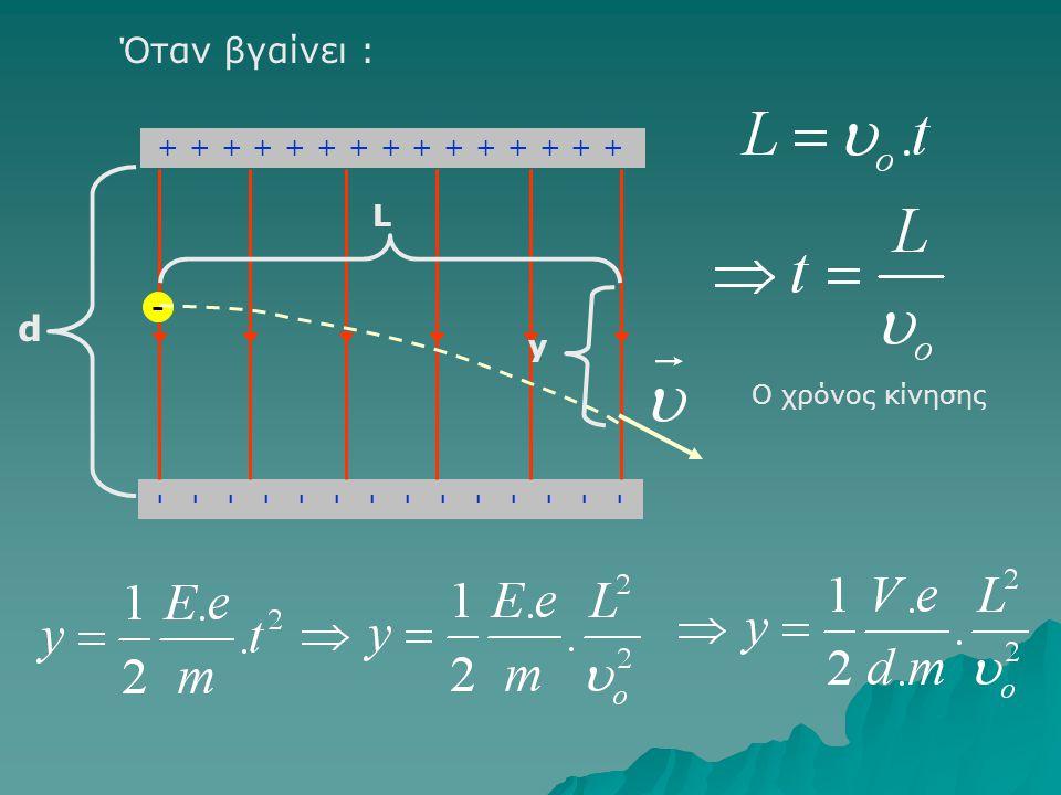 ++++++++++++++++++++++++++++++ ---------------------------- - Εξίσωση τροχιάς : x y