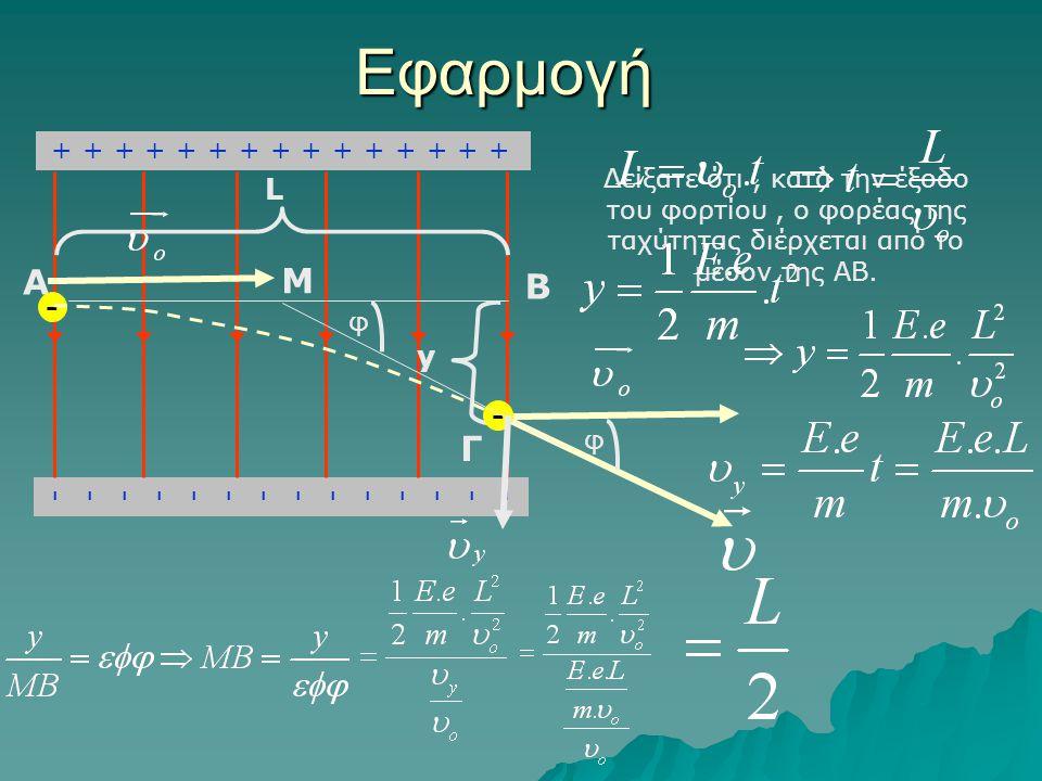 ++++++++++++++++++++++++++++++ ---------------------------- - Όταν βγαίνει : L y Ο χρόνος κίνησης d