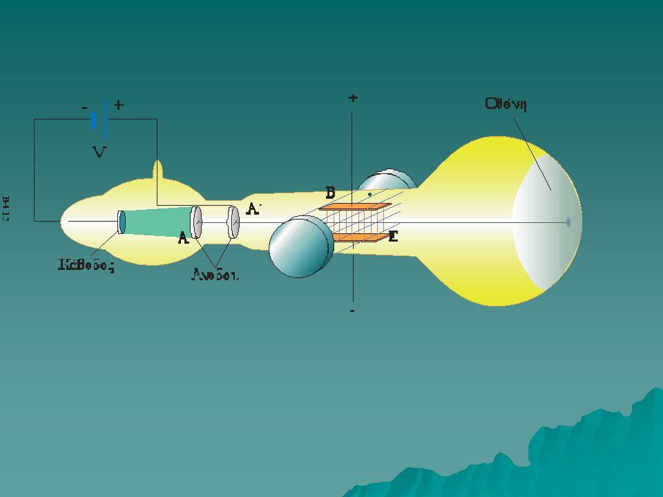 Εφαρμογή Δείξατε ότι, κατά την έξοδο του φορτίου, ο φορέας της ταχύτητας διέρχεται από το μέσον της ΑΒ.