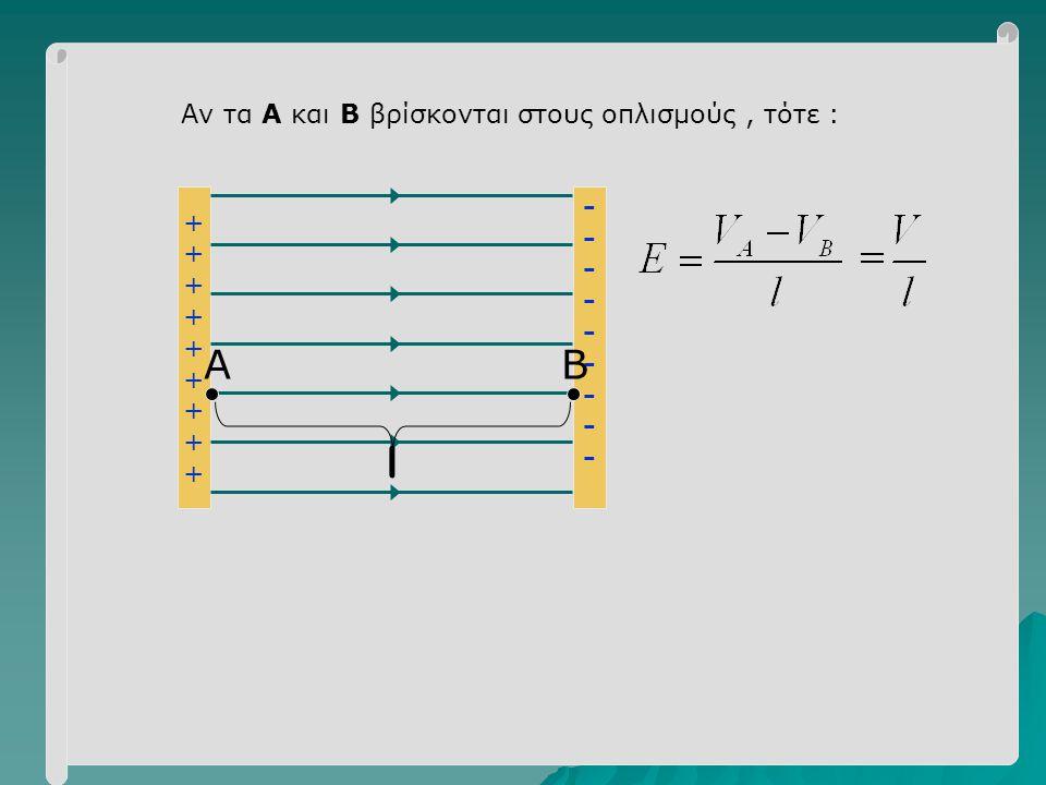 ++++++++++++++++++ ------------------ Α Β Έστω ένα φορτίο q, που πηγαίνει από το Α στο Β. x Από το ηλ.πεδίο παράγεται έργο : Επειδή το πεδίο είναι ομο