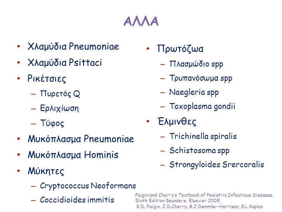 ΑΛΛΑ • Χλαμύδια Pneumoniae • Χλαμύδια Psittaci • Ρικέτσιες – Πυρετός Q – Ερλιχίωση – Τύφος • Μυκόπλασμα Pneumoniae • Μυκόπλασμα Hominis • Μύκητες – Cryptococcus Neoformans – Coccidioides immitis • Πρωτόζωα – Πλασμώδιο spp – Τρυπανόσωμα spp – Naegleria spp – Toxoplasma gondii • Έλμινθες – Trichinella spiralis – Schistosoma spp – Strongyloides Srercoralis Feigin and Cherry's Textbook of Pediatric Infectious Diseases, Sixth Edition Saunders, Elsevier 2009, R.D.