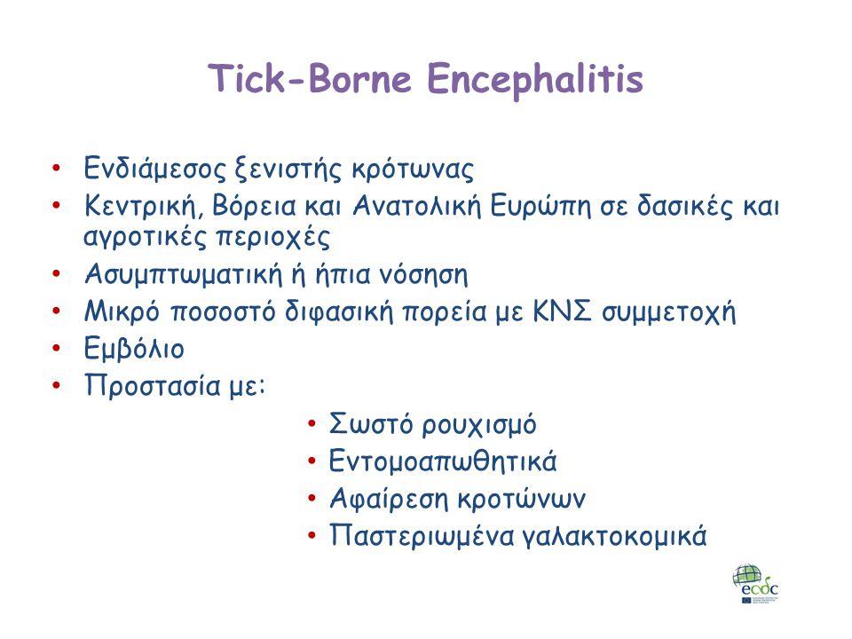 Tick-Borne Encephalitis • Ενδιάμεσος ξενιστής κρότωνας • Κεντρική, Βόρεια και Ανατολική Ευρώπη σε δασικές και αγροτικές περιοχές • Ασυμπτωματική ή ήπια νόσηση • Μικρό ποσοστό διφασική πορεία με ΚΝΣ συμμετοχή • Εμβόλιο • Προστασία με: • Σωστό ρουχισμό • Εντομοαπωθητικά • Αφαίρεση κροτώνων • Παστεριωμένα γαλακτοκομικά