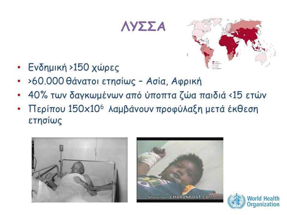 ΛΥΣΣΑ • Ενδημική >150 χώρες • >60.000 θάνατοι ετησίως – Ασία, Αφρική • 40% των δαγκωμένων από ύποπτα ζώα παιδιά <15 ετών • Περίπου 150x10 6 λαμβάνουν προφύλαξη μετά έκθεση ετησίως
