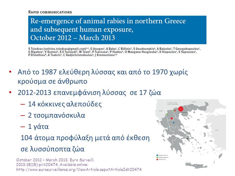 • Από το 1987 ελεύθερη λύσσας και από το 1970 χωρίς κρούσμα σε άνθρωπο • 2012-2013 επανεμφάνιση λύσσας σε 17 ζώα – 14 κόκκινες αλεπούδες – 2 τσομπανόσκυλα – 1 γάτα 104 άτομα προφύλαξη μετά από έκθεση σε λυσσύποπτα ζώα October 2012 – March 2013.