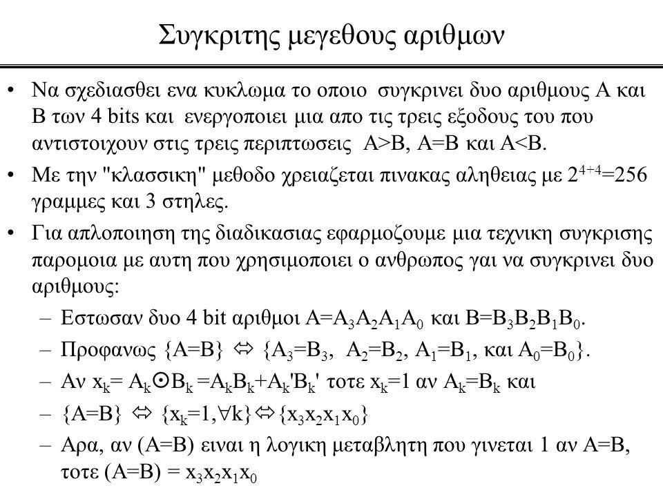 Συγκριτης μεγεθους αριθμων •Να σχεδιασθει ενα κυκλωμα το οποιο συγκρινει δυο αριθμους Α και Β των 4 bits και ενεργοποιει μια απο τις τρεις εξοδους του