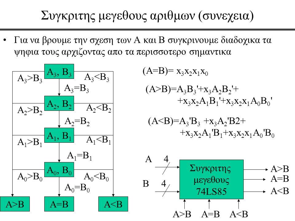 Συγκριτης μεγεθους αριθμων (συνεχεια) •Για να βρουμε την σχεση των Α και Β συγκρινουμε διαδοχικα τα ψηφια τους αρχιζοντας απο τα περισσοτερο σημαντικα