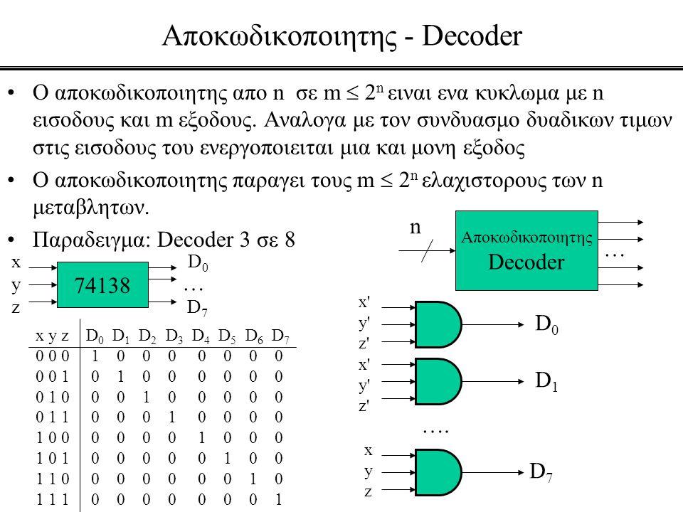 Αποκωδικοποιητης - Decoder •Ο αποκωδικοποιητης απο n σε m  2 n ειναι ενα κυκλωμα με n εισοδους και m εξοδους. Αναλογα με τον συνδυασμο δυαδικων τιμων