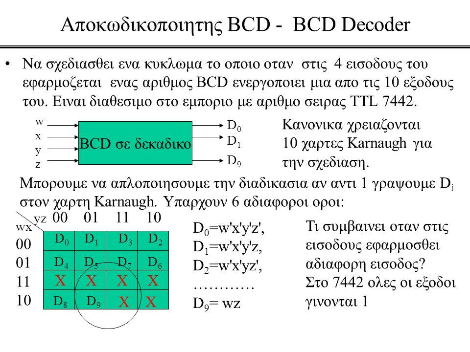 Αποκωδικοποιητης BCD - BCD Decoder •Να σχεδιασθει ενα κυκλωμα το οποιο οταν στις 4 εισοδους του εφαρμοζεται ενας αριθμος BCD ενεργοποιει μια απο τις 1