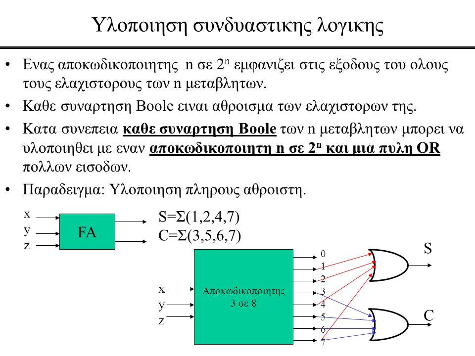 Υλοποιηση συνδυαστικης λογικης •Ενας αποκωδικοποιητης n σε 2 n εμφανιζει στις εξοδους του ολους τους ελαχιστορους των n μεταβλητων. •Καθε συναρτηση Bo