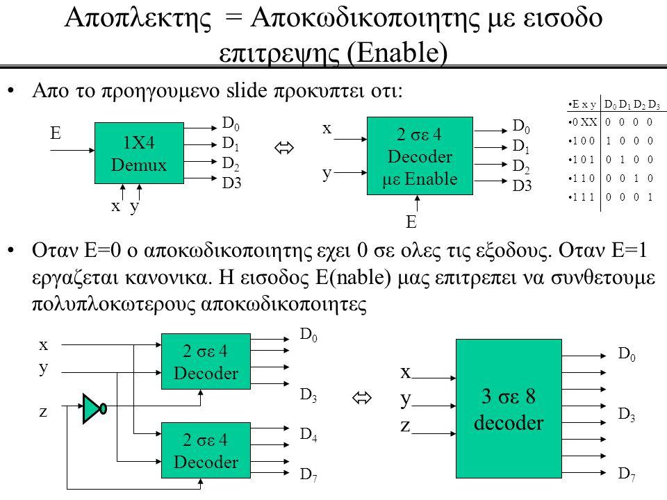 Αποπλεκτης = Αποκωδικοποιητης με εισοδο επιτρεψης (Enable) •Απο το προηγουμενο slide προκυπτει οτι: •Οταν Ε=0 ο αποκωδικοποιητης εχει 0 σε ολες τις εξ