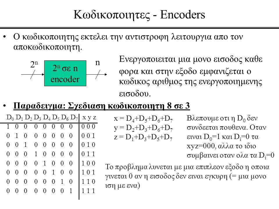 Κωδικοποιητες - Encoders •O κωδικοποιητης εκτελει την αντιστροφη λειτουργια απο τον αποκωδικοποιητη. Ενεργοποιειται μια μονο εισοδος καθε φορα και στη