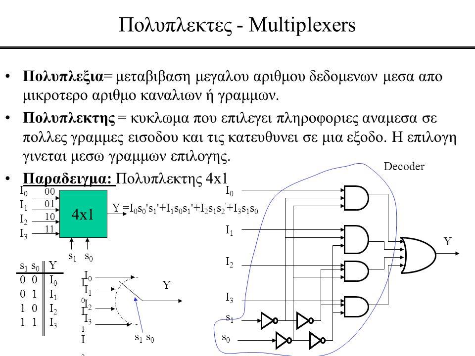 Πολυπλεκτες - Multiplexers •Πολυπλεξια= μεταβιβαση μεγαλου αριθμου δεδομενων μεσα απο μικροτερο αριθμο καναλιων ή γραμμων. •Πολυπλεκτης = κυκλωμα που