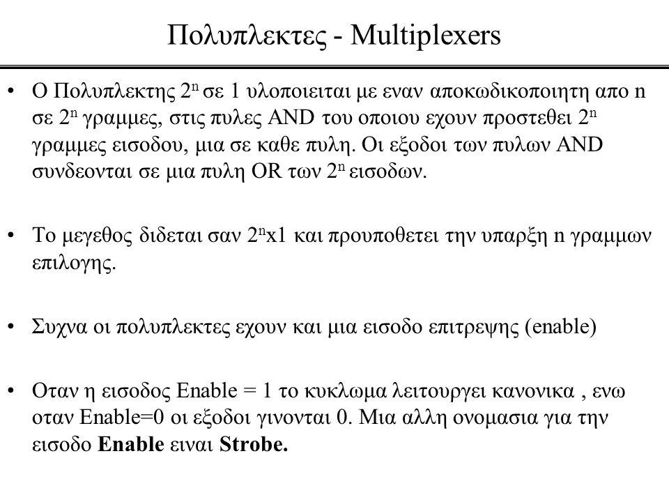 Πολυπλεκτες - Multiplexers •O Πολυπλεκτης 2 n σε 1 υλοποιειται με εναν αποκωδικοποιητη απο n σε 2 n γραμμες, στις πυλες AND του οποιου εχουν προστεθει