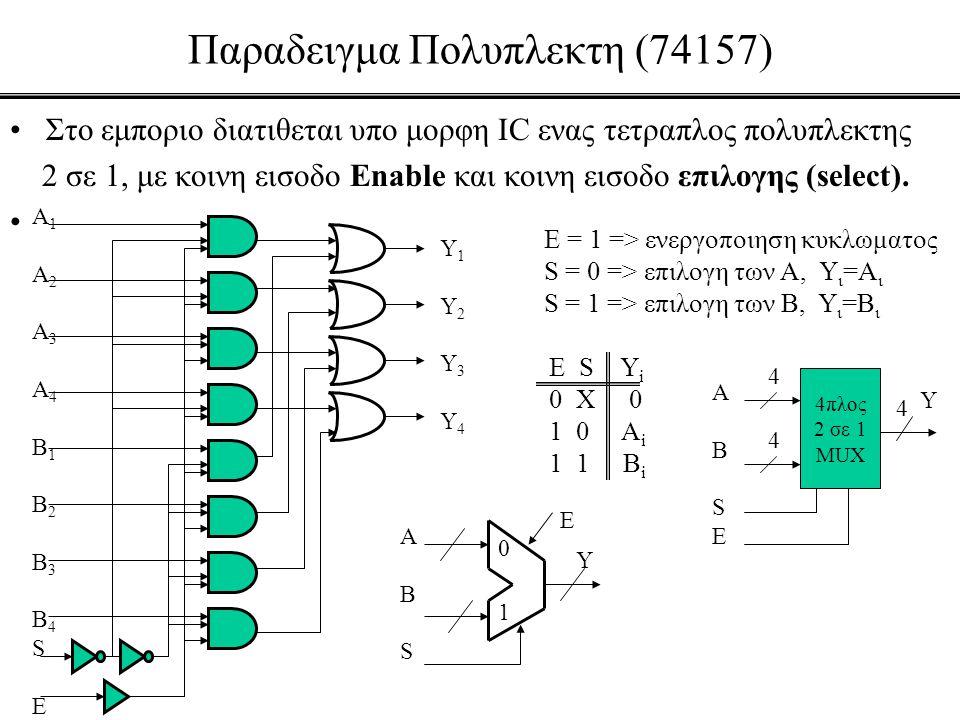 Παραδειγμα Πολυπλεκτη (74157) •Στο εμποριο διατιθεται υπο μορφη IC ενας τετραπλος πολυπλεκτης 2 σε 1, με κοινη εισοδο Enable και κοινη εισοδο επιλογης