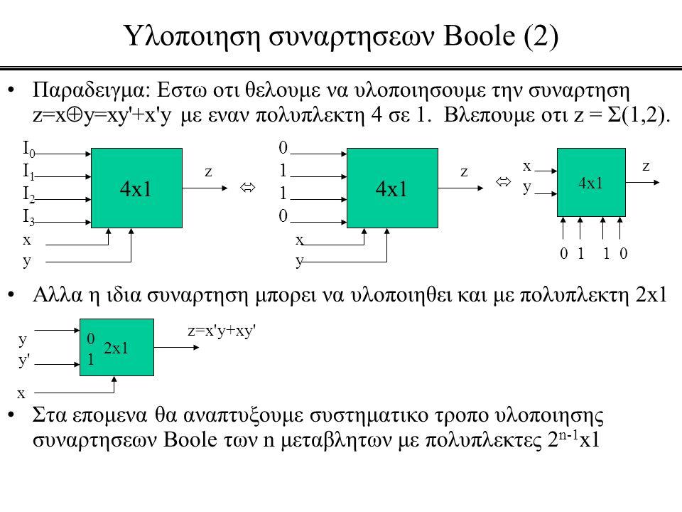 Υλοποιηση συναρτησεων Boole (2) •Παραδειγμα: Εστω οτι θελουμε να υλοποιησουμε την συναρτηση z=x  y=xy'+x'y με εναν πολυπλεκτη 4 σε 1. Βλεπουμε οτι z