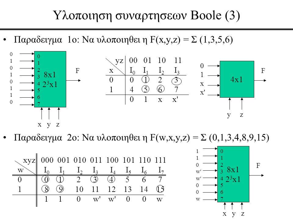 Υλοποιηση συναρτησεων Boole (3) •Παραδειγμα 1o: Να υλοποιηθει η F(x,y,z) = Σ (1,3,5,6) •Παραδειγμα 2o: Να υλοποιηθει η F(w,x,y,z) = Σ (0,1,3,4,8,9,15)