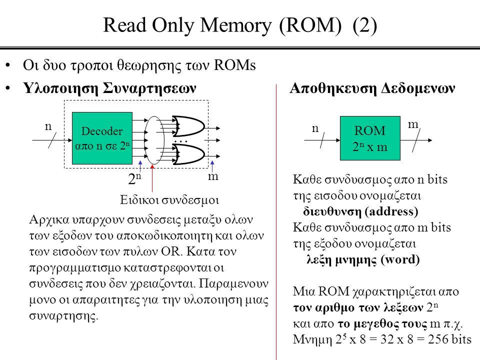 Read Only Memory (ROM) (2) •Οι δυο τροποι θεωρησης των ROMs •Υλοποιηση Συναρτησεων Αποθηκευση Δεδομενων Decoder απο n σε 2 n n 2n2n … m Ειδικοι συνδεσ