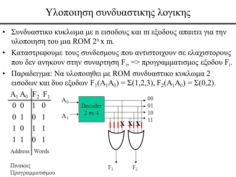Υλοποιηση συνδυαστικης λογικης •Συνδυαστικο κυκλωμα με n εισοδους και m εξοδους απαιτει για την υλοποιηση του μια ROM 2 n x m. •Καταστρεφουμε τους συν