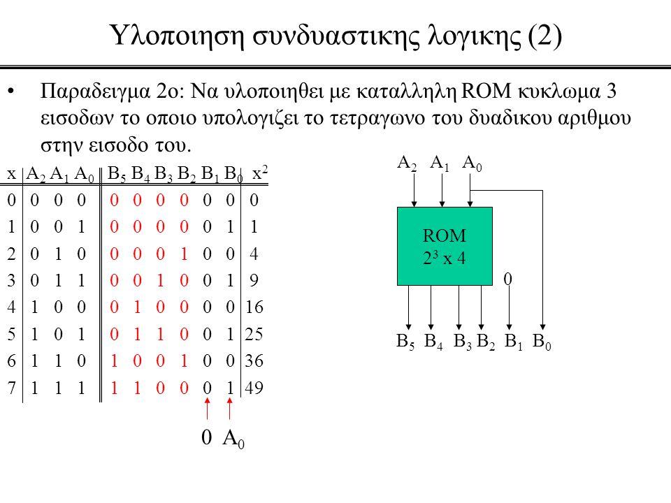 Υλοποιηση συνδυαστικης λογικης (2) •Παραδειγμα 2ο: Να υλοποιηθει με καταλληλη ROM κυκλωμα 3 εισοδων το οποιο υπολογιζει το τετραγωνο του δυαδικου αριθ