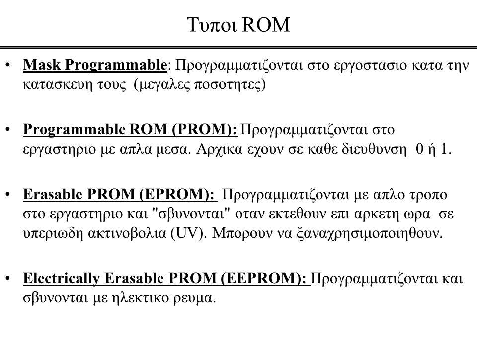 Τυποι ROM •Mask Programmable: Προγραμματιζονται στο εργοστασιο κατα την κατασκευη τους (μεγαλες ποσοτητες) •Programmable ROM (PROM): Προγραμματιζονται