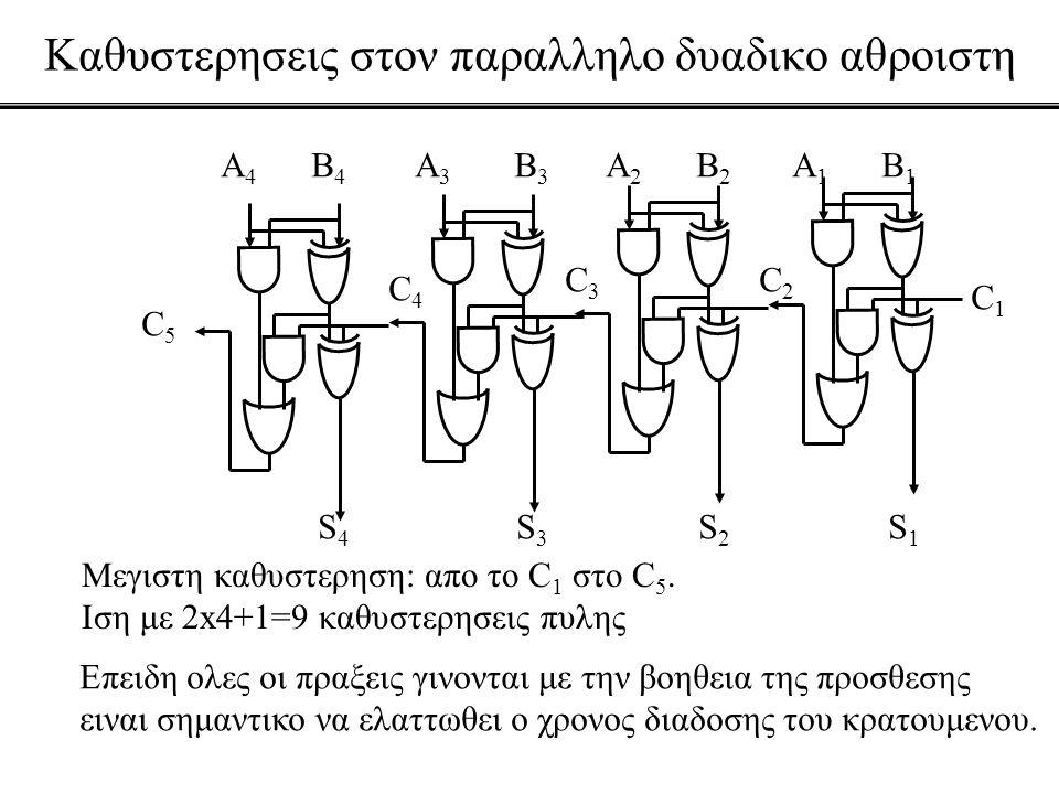 Διαδοση κρατουμενου •Απο το διαγραμμα του πληρους αθροιστη βλεπουμε οτι: •P i =A i  B i, G i =A i B i, S i =P i  C i και •C i+1 =G i +P i C i •Τα G i και P i εμφανιζονται με καθυστερηση μιας πυλης.