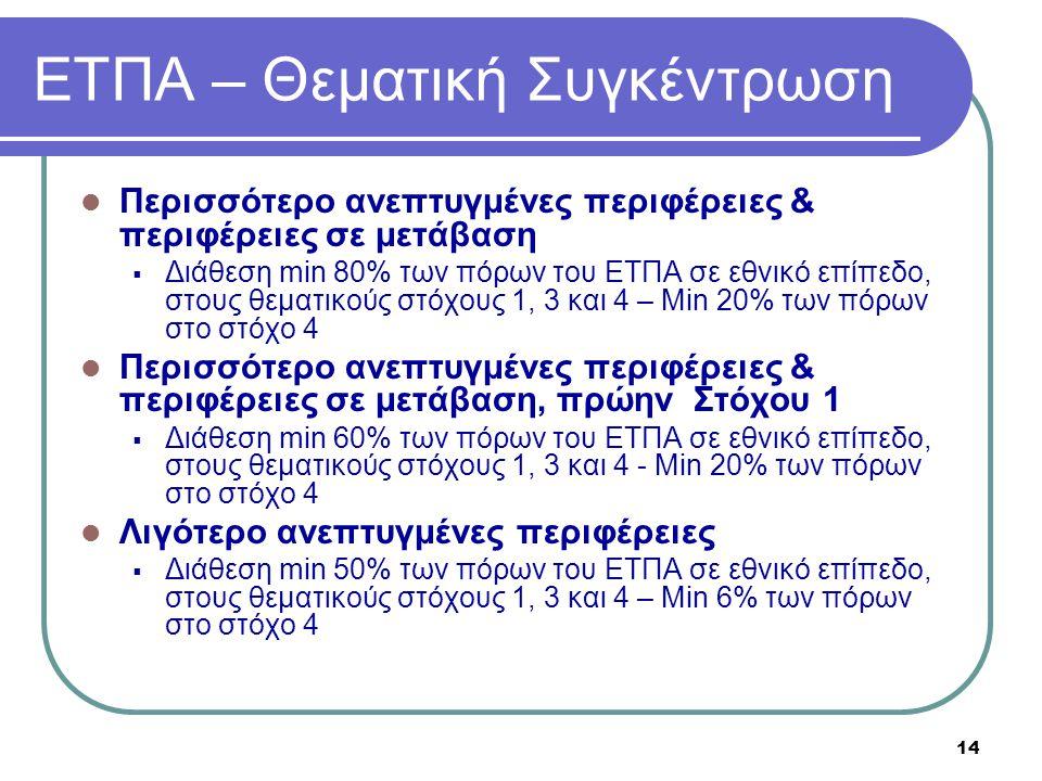 14 ETΠΑ – Θεματική Συγκέντρωση  Περισσότερο ανεπτυγμένες περιφέρειες & περιφέρειες σε μετάβαση  Διάθεση min 80% των πόρων του ΕΤΠΑ σε εθνικό επίπεδο