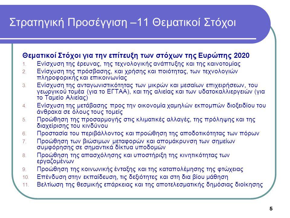 5 Στρατηγική Προσέγγιση –11 Θεματικοί Στόχοι Θεματικοί Στόχοι για την επίτευξη των στόχων της Ευρώπης 2020 1. Ενίσχυση της έρευνας, της τεχνολογικής α
