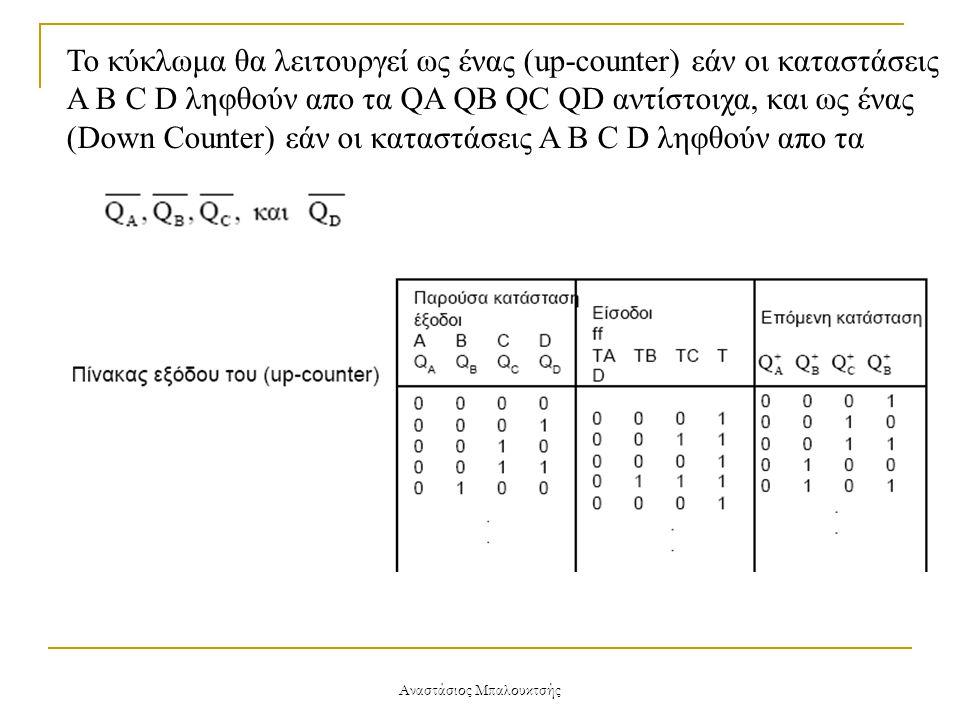 Αναστάσιος Μπαλουκτσής Το κύκλωμα θα λειτουργεί ως ένας (up-counter) εάν οι καταστάσεις Α Β C D ληφθούν απο τα QA QB QC QD αντίστοιχα, και ως ένας (Do