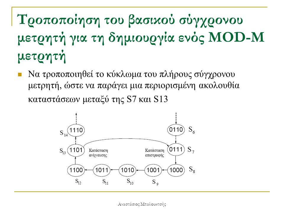 Τροποποίηση του βασικού σύγχρονου μετρητή για τη δημιουργία ενός MOD-M μετρητή  Να τροποποιηθεί το κύκλωμα του πλήρους σύγχρονου μετρητή, ώστε να παρ