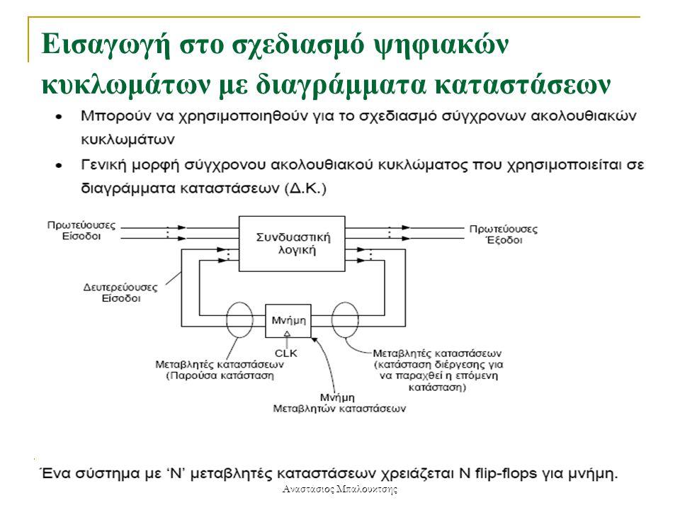 Εισαγωγή στο σχεδιασμό ψηφιακών κυκλωμάτων με διαγράμματα καταστάσεων