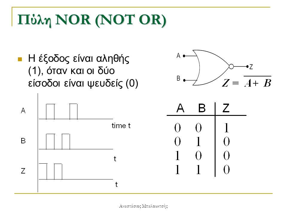 Αναστάσιος Μπαλουκτσής Πύλη NOR (NOT OR)  H έξοδος είναι αληθής (1), όταν και οι δύο είσοδοι είναι ψευδείς (0)