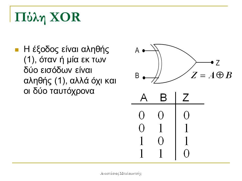 Αναστάσιος Μπαλουκτσής Πύλη XOR  H έξοδος είναι αληθής (1), όταν ή μία εκ των δύο εισόδων είναι αληθής (1), αλλά όχι και οι δύο ταυτόχρονα