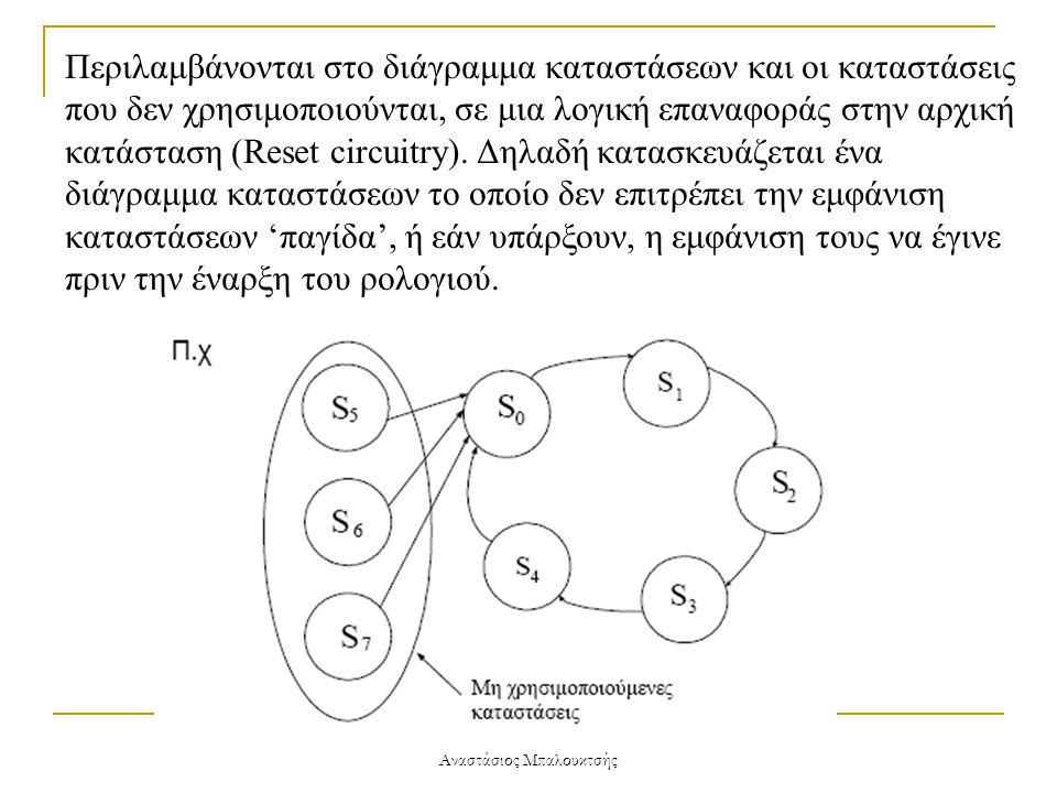 Αναστάσιος Μπαλουκτσής Περιλαμβάνονται στο διάγραμμα καταστάσεων και οι καταστάσεις που δεν χρησιμοποιούνται, σε μια λογική επαναφοράς στην αρχική κατ